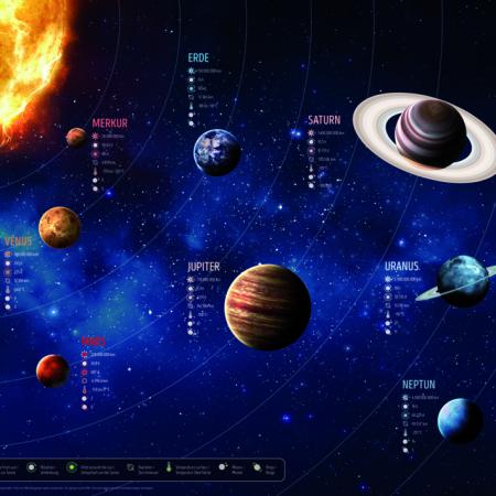 Moll Solar System Blotting Pad